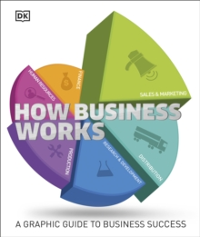 How Business Works, Hardback Book